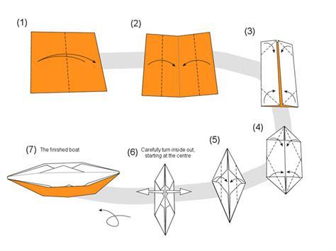 Folding Paper Boat - 페이퍼랜드 paperland kr 배 종이접기 그림 도안