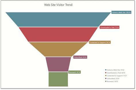 xaml adaptive layout devexpress data blog
