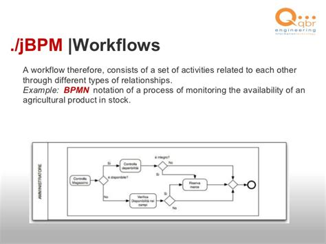 jbpm workflow jbpm overview alfresco workflows