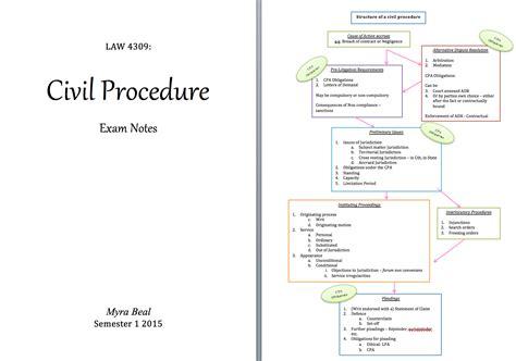civil procedure flowchart hindu predictive astrology 1996