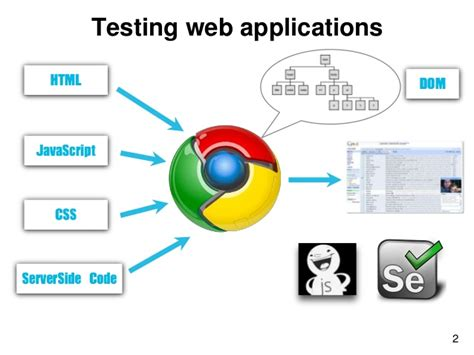 test web leveraging existing tests in automated test generation for