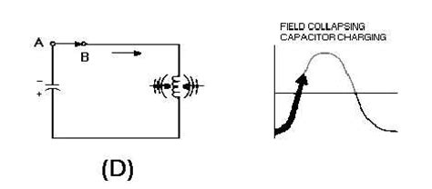 capacitor inductor tank circuit capacitor inductor tank circuit 28 images patent us20080269591 band stop filter employing a