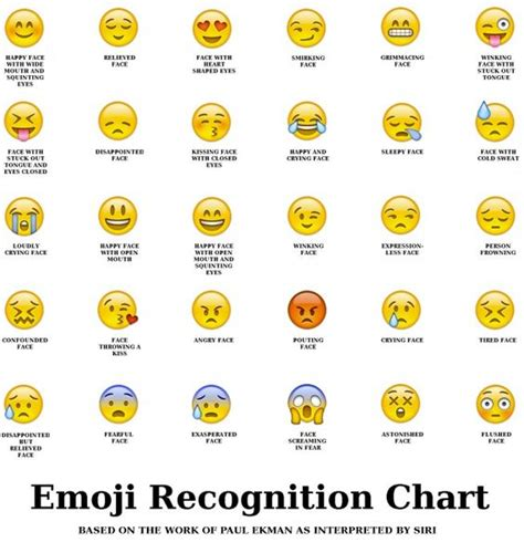 Emoji Definitions | this artist uses emoji to explore empathy autism and how