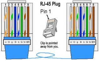 cat5e color order how to make an ethernet cable simple