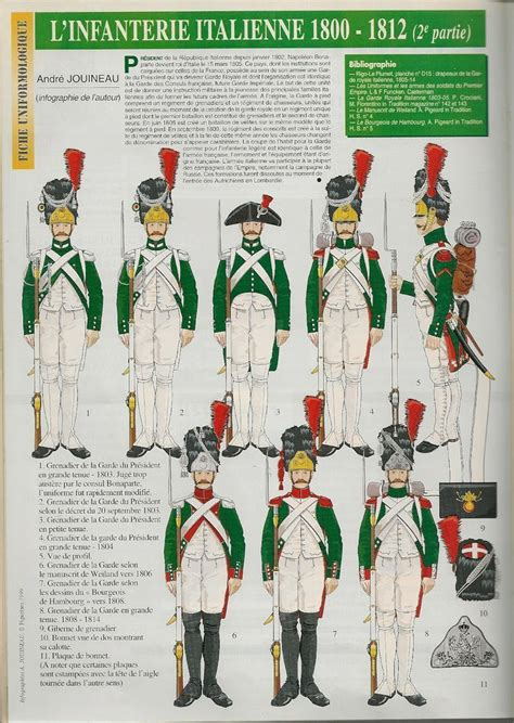 Italian Search L Infanterie Italienne 1800 1812 Italy Italian Search And Army