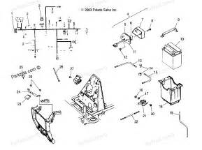 polaris 600 wiring diagram polaris get free image about wiring diagram