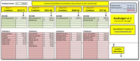 Dave Ramsey Budget Excel Template Excel Budget Template Dave Ramsey