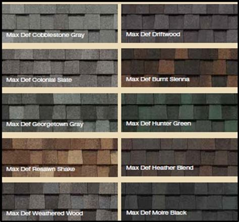 landmark certainteed shingles colors j roofing