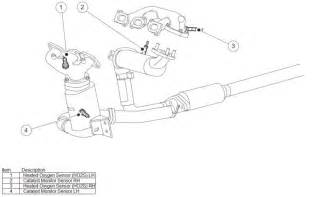 X Location Chevy 2 Engine Purge Valve Location Get Free Image About