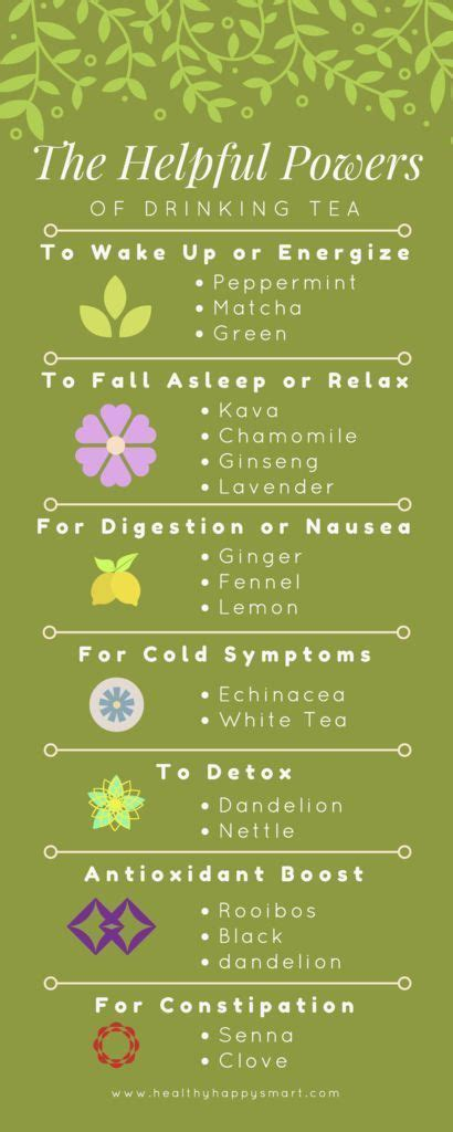 Best Types Of Tea For Detox by Best 25 Benefits Of Green Tea Ideas On Green