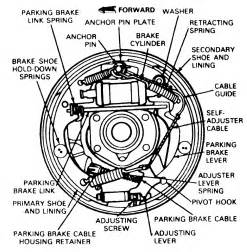 Ford Ranger Brake System Diagram Ford Ranger Rear Drum Brake Diagram Motorcycle Review