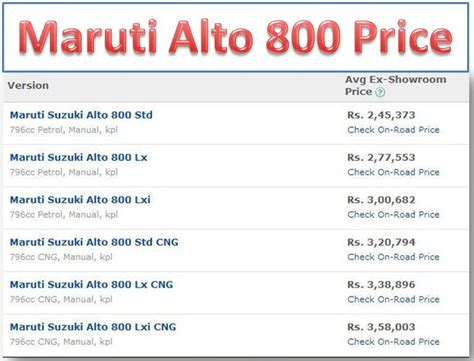 new price list of maruti suzuki cars maruti car ertiga price list 2017 2018 best cars reviews