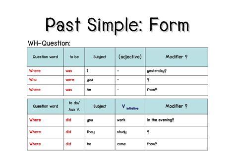 past tende f2f past simple