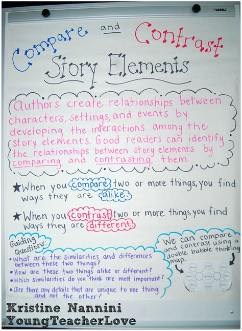 How To Compare And Contrast Two Characters In An Essay by A Post On Comparing And Contrasting Two Or More Characters In A Story Freebies