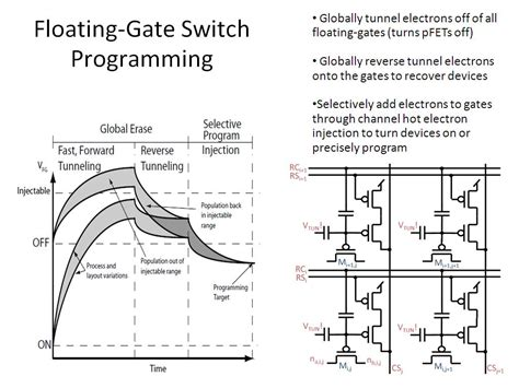 floating gate transistor eeprom floating gate transistor eeprom 28 images patent us20040004861 differential eeprom using