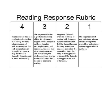 assessment for reading third edition 17 best images about rubrics on self