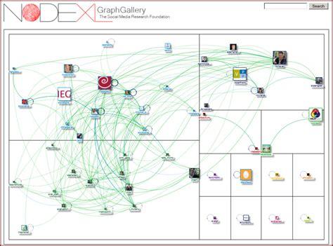 network diagram analysis related keywords suggestions for network diagram analysis