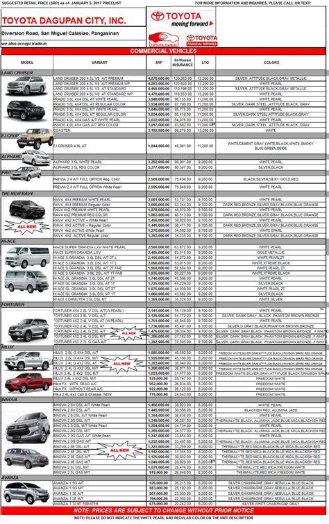 toyota global city price list january 2017 price list toyota dagupan city inc