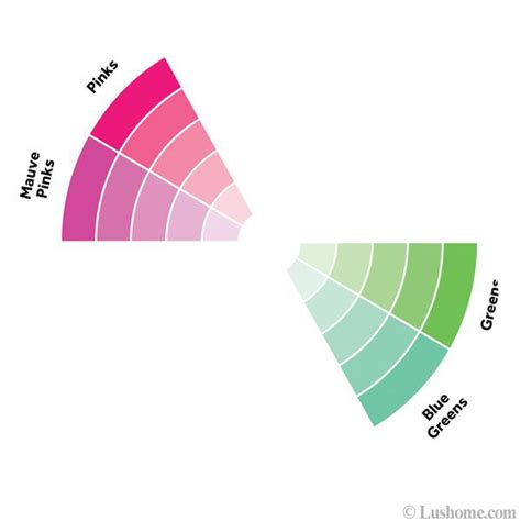 opposite color of pink complementary and sophisticated pink green color schemes