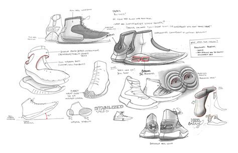 Curry 4 Sketches by The Design Of The Armour Curry 4