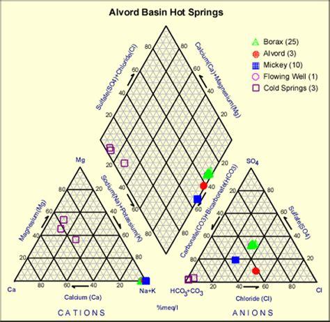 piper diagram software piper diagram program piper dimensions elsavadorla