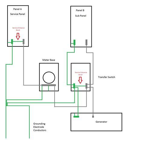 ceiling fan motor wiring 3 speed ceiling fan motor wiring diagram shop me