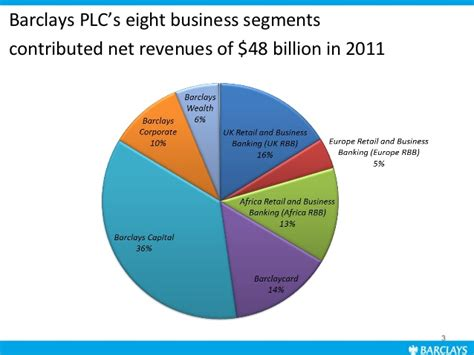Barclays Executive Mba Program by Barclays And Ppi Libor