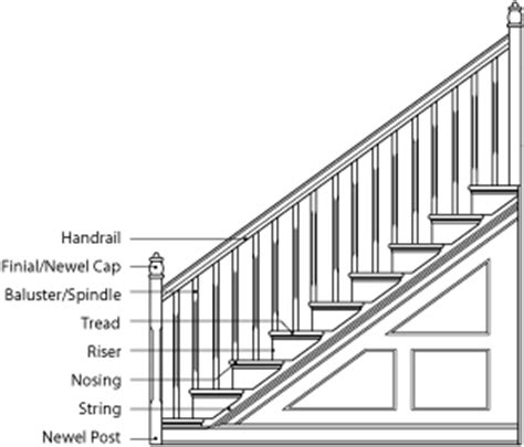 stair definition stairs handrails for stairs