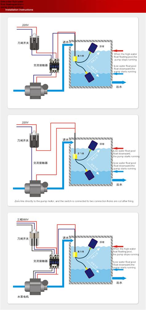 septic float switch wiring diagram to submersible