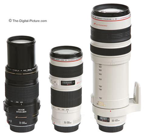 Lensa Canon Tele Zoom macam macam lensa bushido