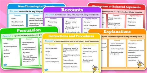 features that you must look features of non fiction texts pack library pinterest