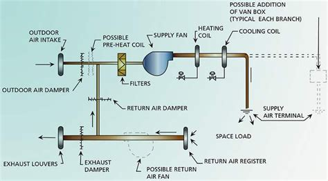 hvac fcu wiring diagram image collections wiring diagram