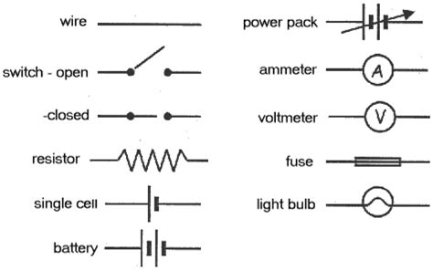 ap physics b gt timson gt flashcards gt ap physics b study