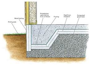 Monolatic Themes Insulated Monolithic Slab Foundation Architectural