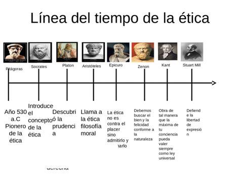 linea de tiempo de la historia de la psicologia linea del tiempo de la etica 2 myslide es