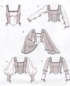 zelda bodice pattern fashion history 1860 2020 by dizneykhan d5zwjwu 2000