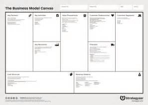 business model canvas wikip 233 dia a enciclop 233 dia livre