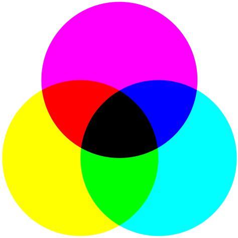 additive color definition subtraktive farbmischung