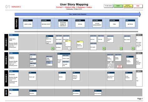 user story map template scrum mvp planning