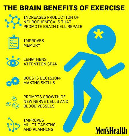 talk the psychology and physiology of talking the easiest way to mind blowing for books the psychological importance of movement and exercise