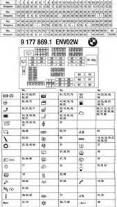 2011 bmw fuse box diagram