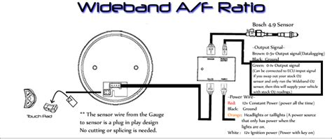 wideband air fuel wiring diagram fuel fuse