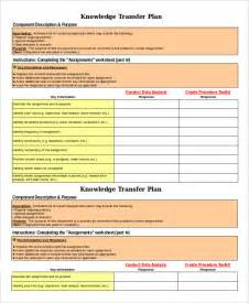 transition plan template ceo transition plan template plan template