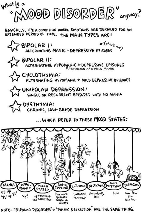 mental health mood swings what bipolar disorder really feels like how to work