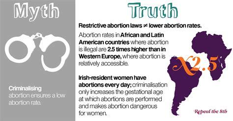 more tactical reality why there s no such thing as an advanced gunfight books myth 3 criminalising abortion ensures a low abortion