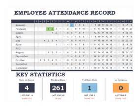 employee attendance record template employee attendance record employee attendance records