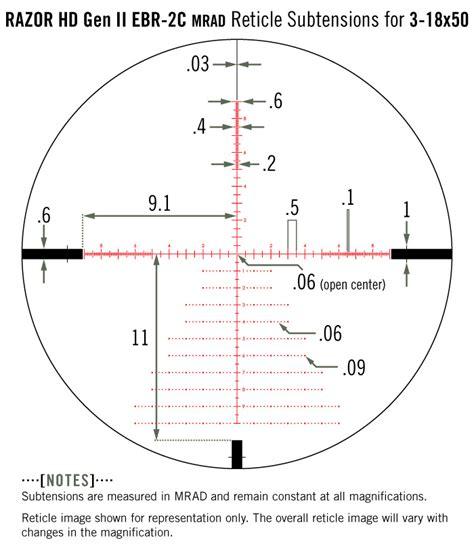 Tshirt Dargan Tools 01 Bdc razor hd ii 3 18x50 riflescope
