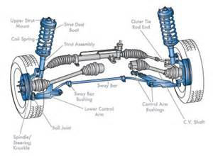How Car Struts Work Raleigh Suspension And Steering Z Mech Automotive