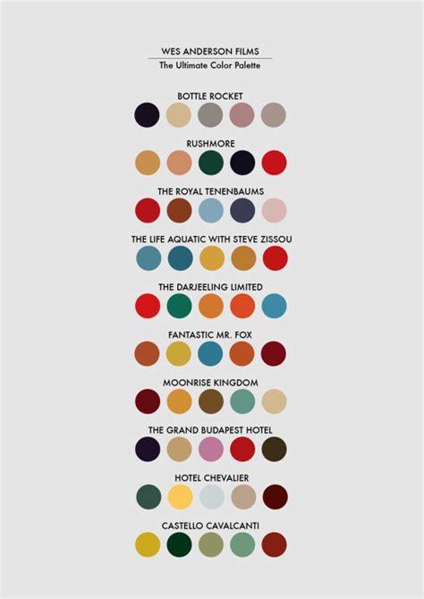 wes color palette colores