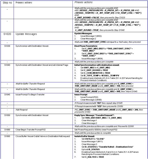 engineering specification template writing a design specification outline reportz80 web fc2